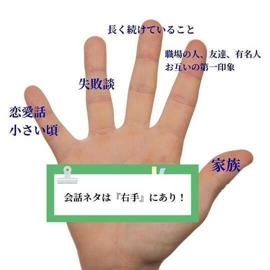 会話ネタは『右手』にあり!