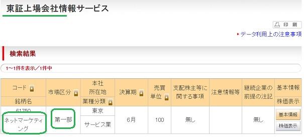 東証上場会社情報サービスの検索結果